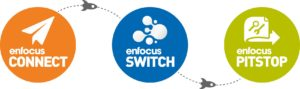 digipress enfocus switch cnnect pitstop industria grafica